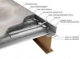 جزئیات(دیتایل) سقف های رایج