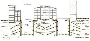نمونه ای از اجرای دیوار دیافراگمی به همراه سیستم انکراژ در مناطق شهری