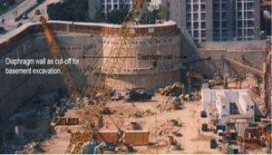 کاربرد دیوار دیافراگمی در احداث زیرزمین