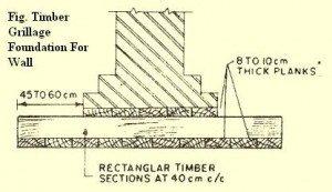 شبکه مشبک چوبی