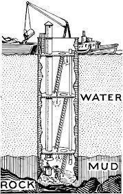 محفظه پنوماتیک جعبه ضد آب بزرگ و استوانه که به طور عمده برای ساخت و ساز از آب استفاده می شود.