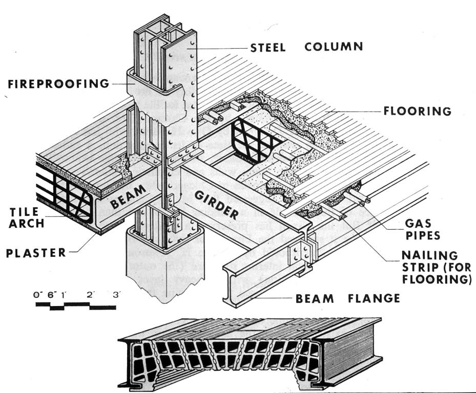 دانلود فایل اتوکد دیتیل سازه فلزی