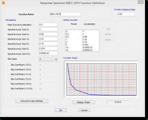 دانلود CSI Sap2000 V19.0.0 همراه کرک